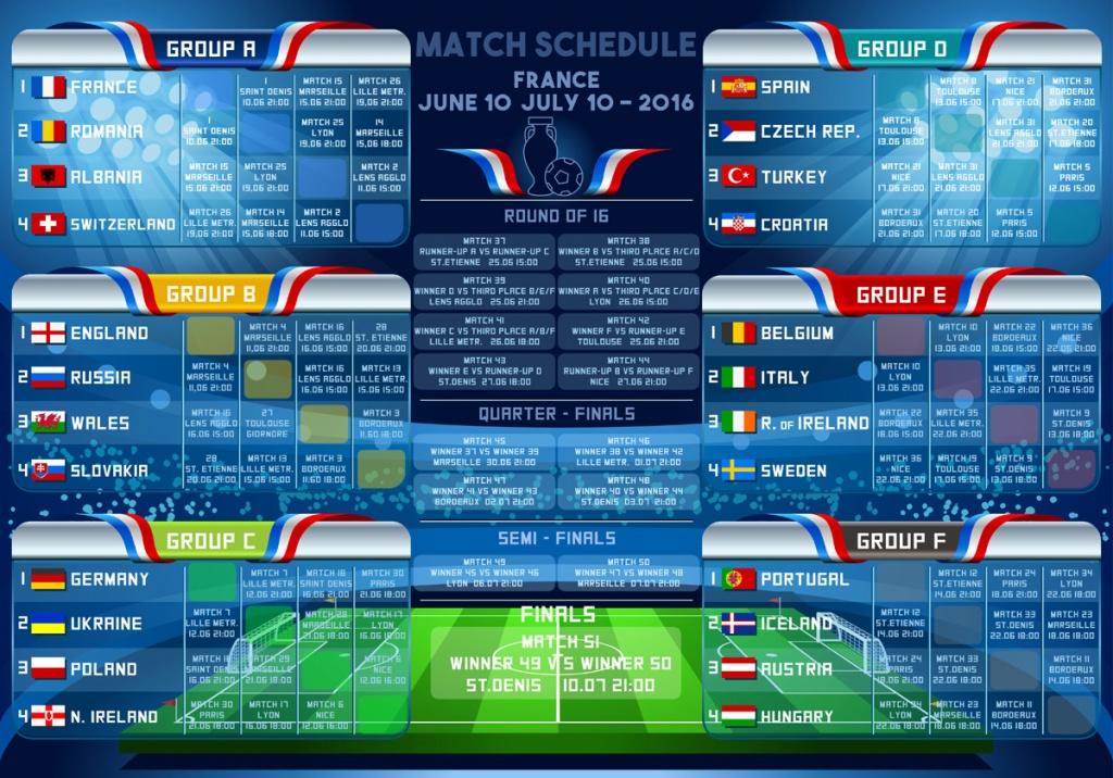 Скачать игру евро 2016 через торрент на компьютер русская версия