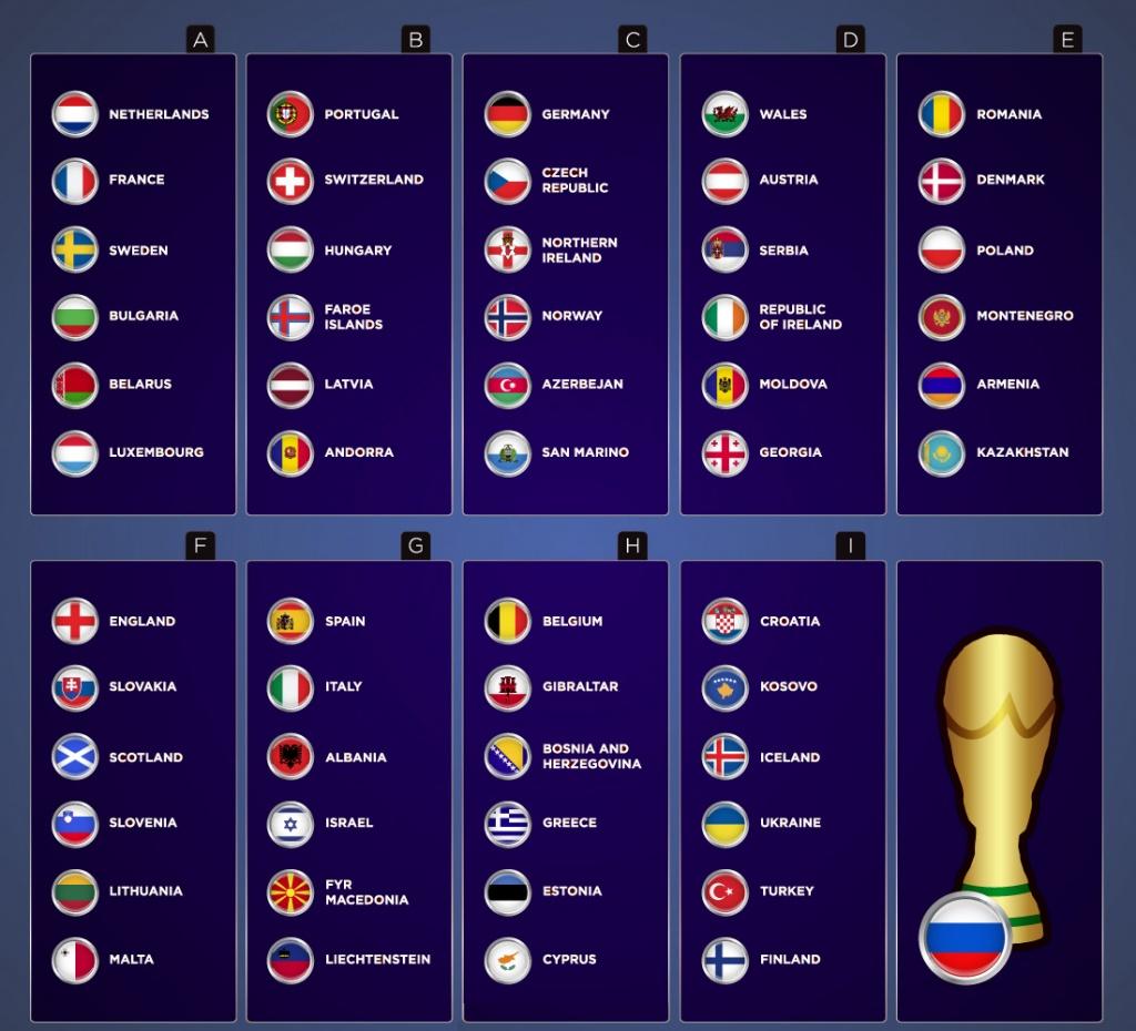 коэффициенты футболу мира на какие 2018 по чемпионат